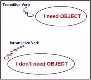 I need Object/I don't need object
